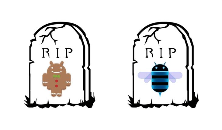 muerte-honeycomb-gingerbread