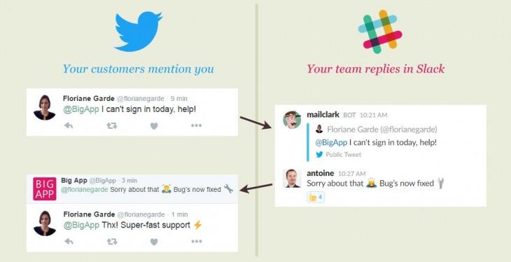 Para responder las menciones de Twitter usando Slack