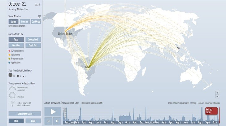 Digital-Attack-Map-730x407