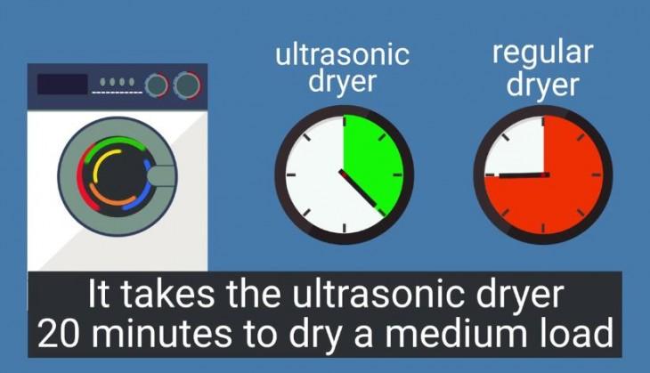 secando ropa ultrasonido sin calor