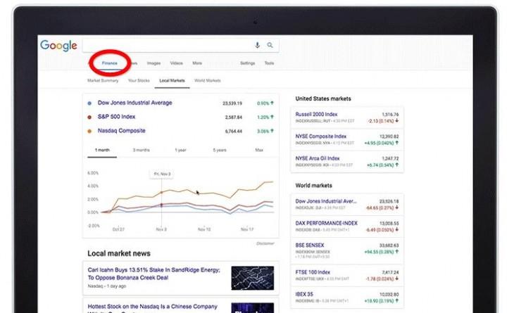 Google añade más información de finanzas en su buscador