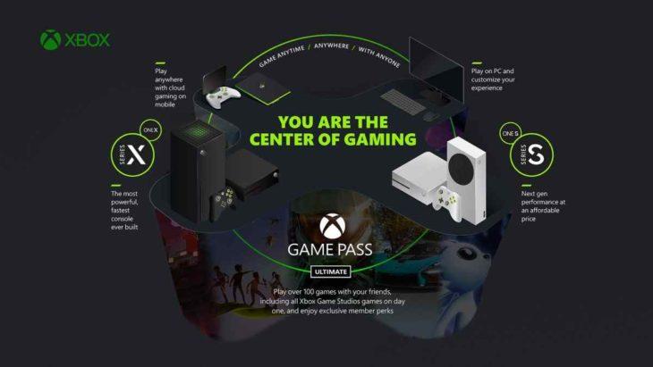 La app de Xbox llegará a los Smart TVs para expandir Game Pass a más dispositivos