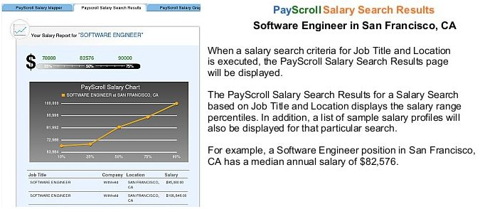 Buscador de salarios
