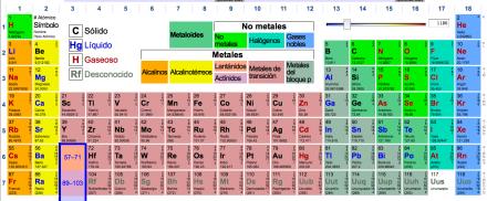 10 herramientas online para estudiantes tabla dinmica de los elementos completa tabla la que nos encontramos en esta pgina que ser muy til para los que estn estudiando algo relacionado con urtaz Image collections