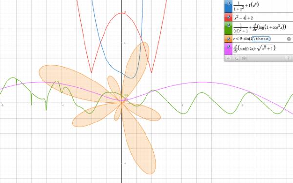 GraphTK