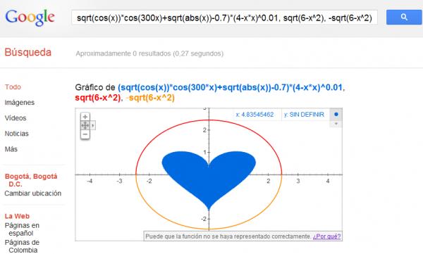 calcular y graficar funciones