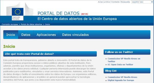 Portal de Datos Abiertos de la Unión Europea