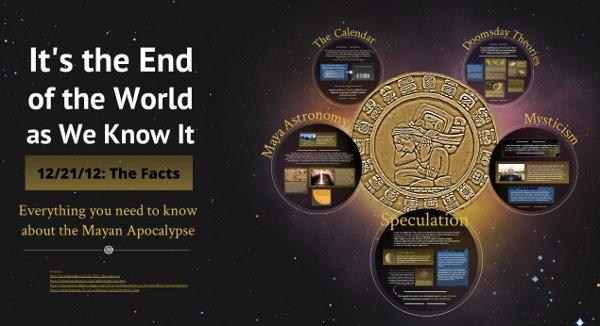 prezi fin del mundo maya
