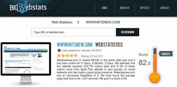 bigwebstats