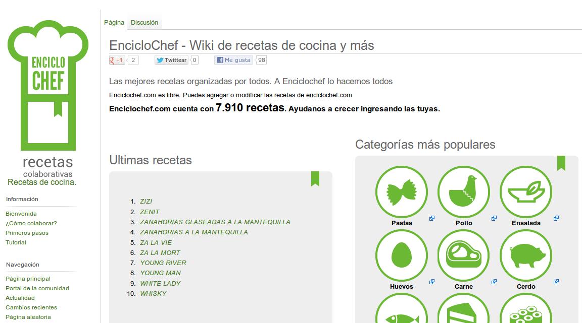 enciclochef, una Wikipedia de recetas de cocina en español