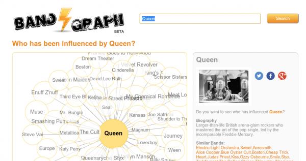 band-graph.com