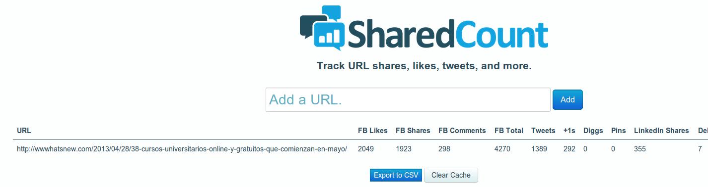 sharedcount – para ver en segundos la repercusión de nuestro contenido en las redes sociales