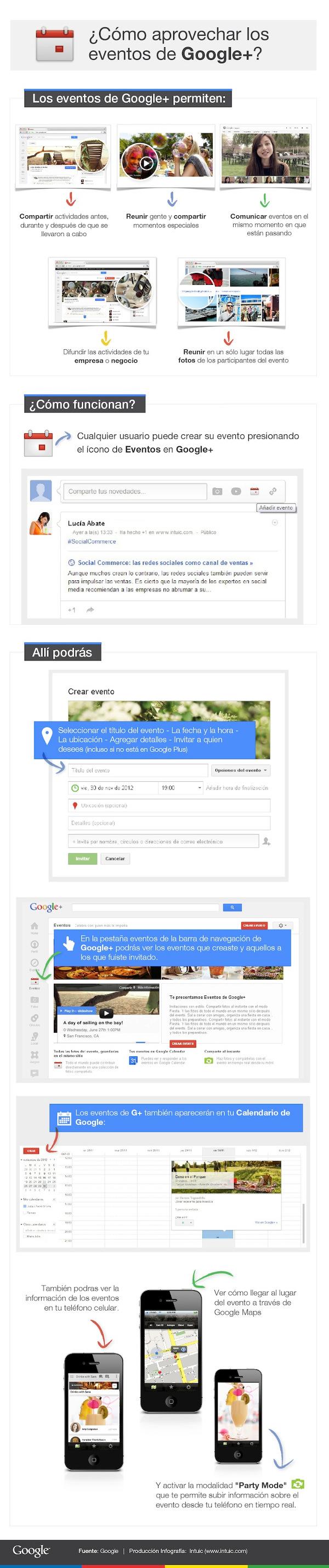 eventos google plus