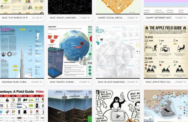 8 de los mejores directorios para buscar infografías y/o publicarlas