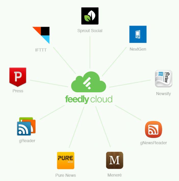 Feedly lanza versión web, sin necesidad de extensión, y plataforma en la nube para integraciones