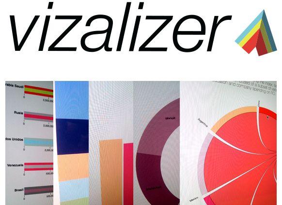 Vizalizer, una red social de creadores de infografías