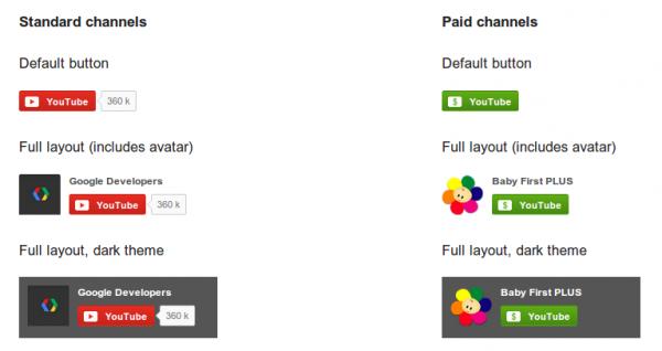Ya podemos poner el botón de Suscripción a Youtube en cualquier web