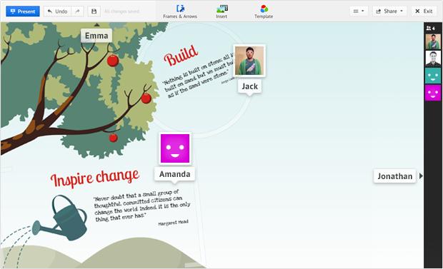 Prezi dispone de herramienta de colaboración para crear presentaciones en equipo en tiempo real