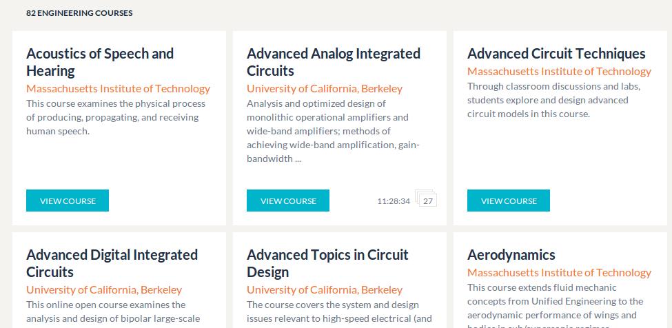 82 cursos online gratuitos de Ingeniería