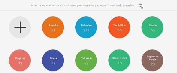 circulos google+