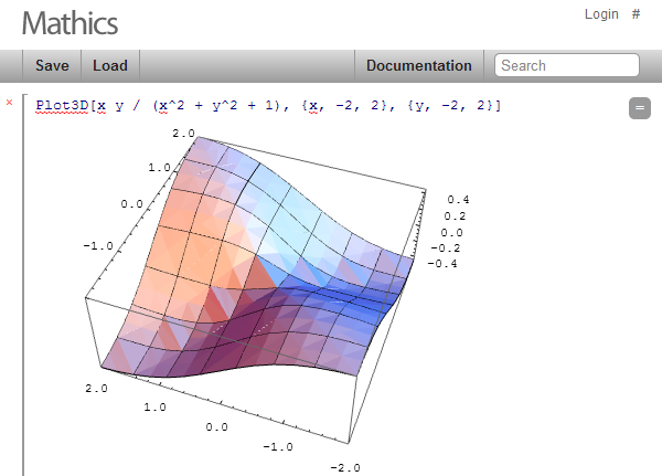 Mathics, alternativa gratuita a Wolfram Mathematica