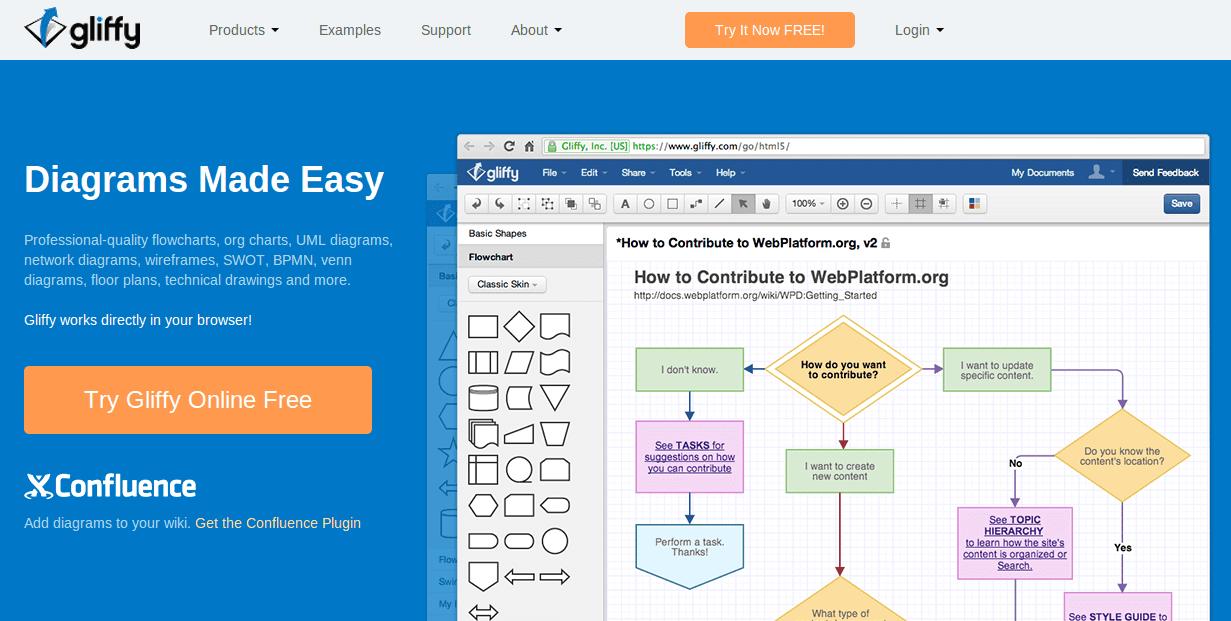 gliffy – Crea diagramas de flujo en la web