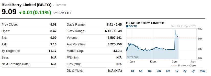 Blackberry será vendida por 4.700 milllones de dólares