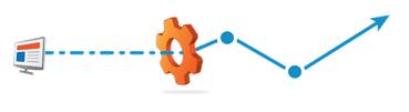 APIs for Enterprise