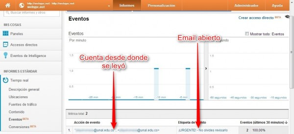 analytics gmail 2
