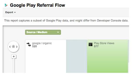 google play google analytics