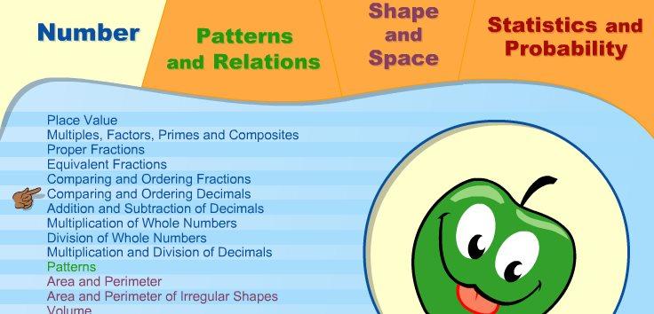 Math Live, lecciones animadas de matemáticas para niños