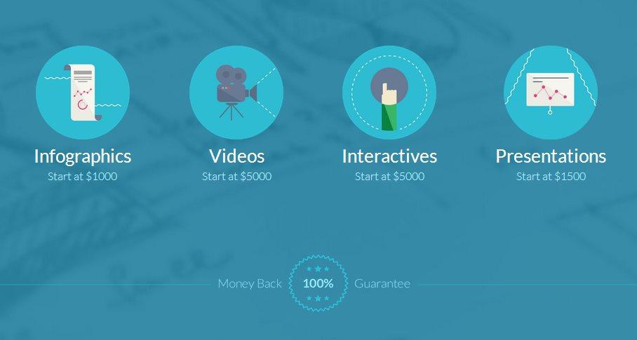 Visually: Nueva versión de su mercado de infografías, presentaciones y trabajos creativos