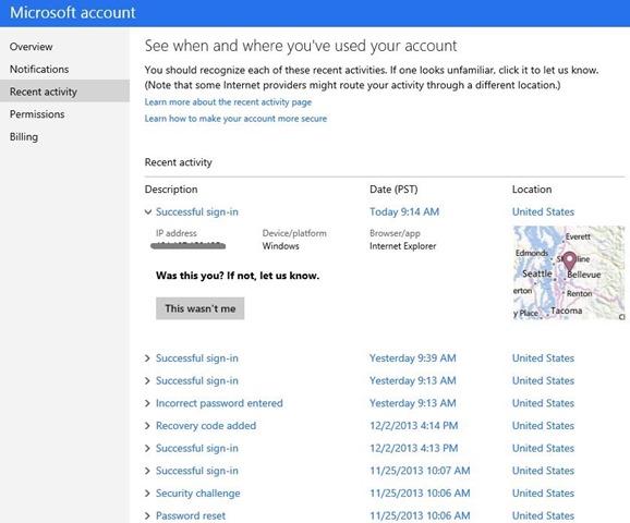 Actividad de las cuentas de los usuarios