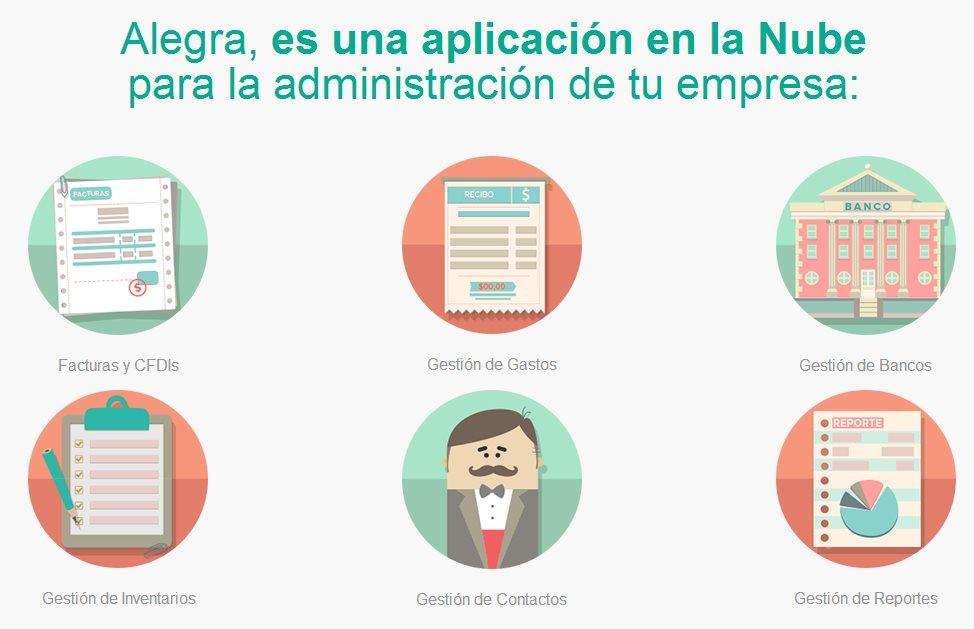 Alegra.co, sistema de administración online de empresas, ahora en México, Colombia, República Dominicana y Panamá