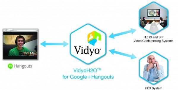 VidyoH2O