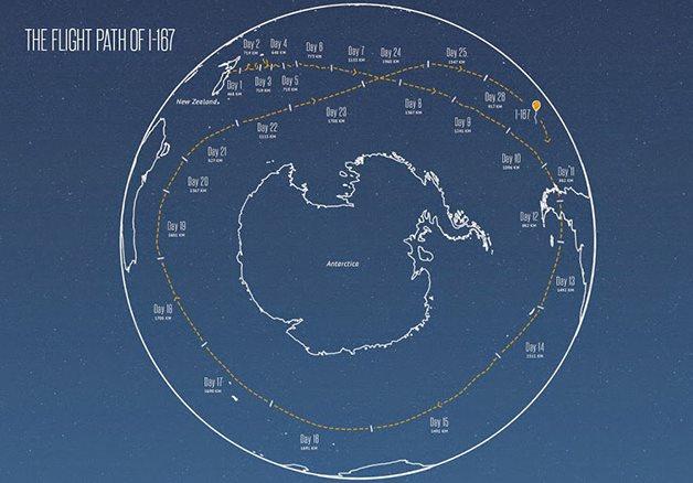 Google y la vuelta al mundo en globo en 22 días