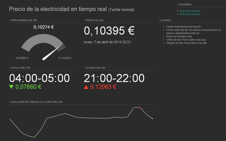 Tarifaluzhora, una web para saber el precio de la electricidad por horas en España