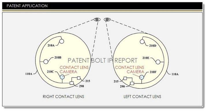 Nueva patente de Google: cámaras en las lentes de contacto