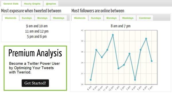 ¿Cuál es el mejor horario para publicar en Twitter? (Herramientas online + infografía)