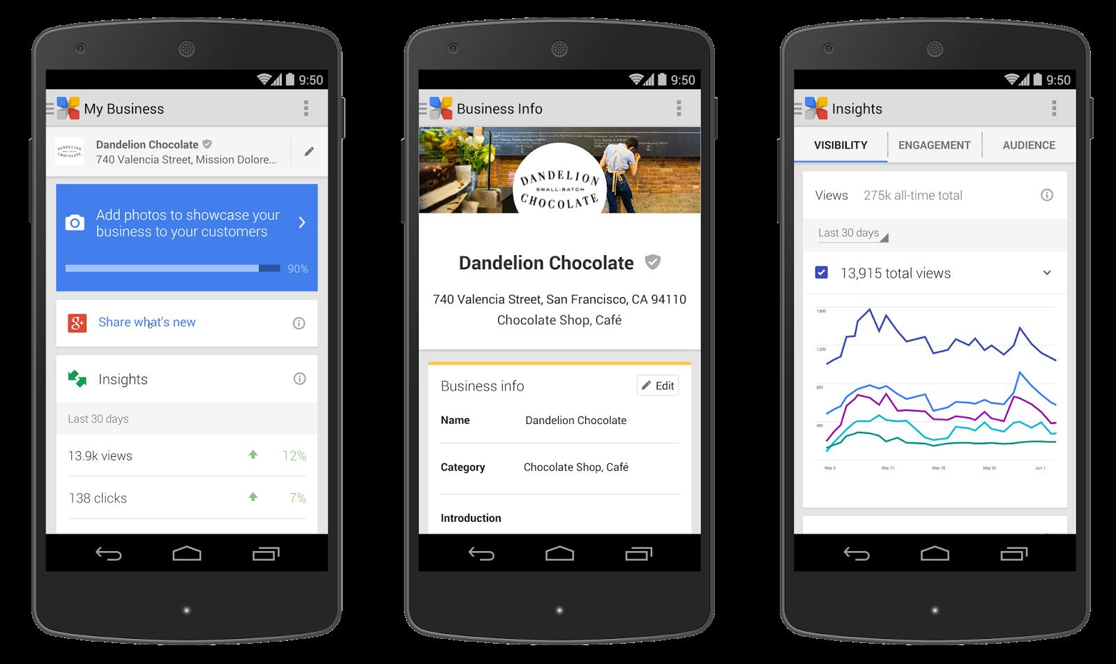 Google lanza My Business para ayudar a los negocios a entrar en contacto con sus clientes