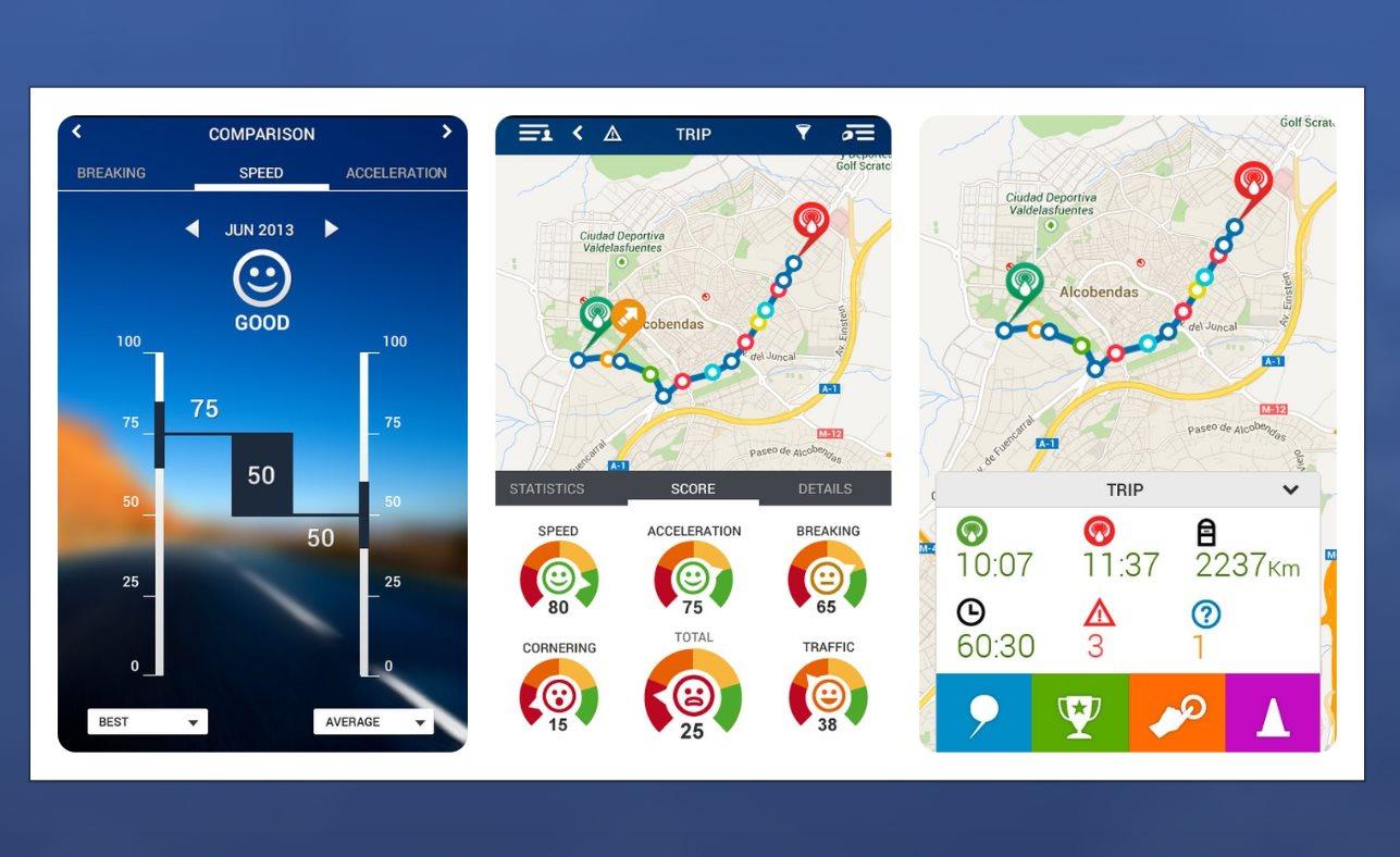 Una aplicación móvil que analiza nuestra forma de conducir