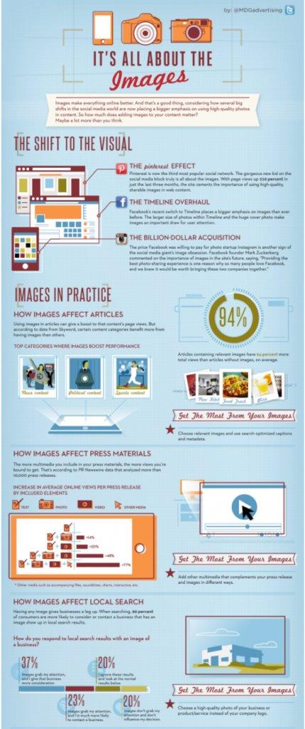 infografia imagenes virales