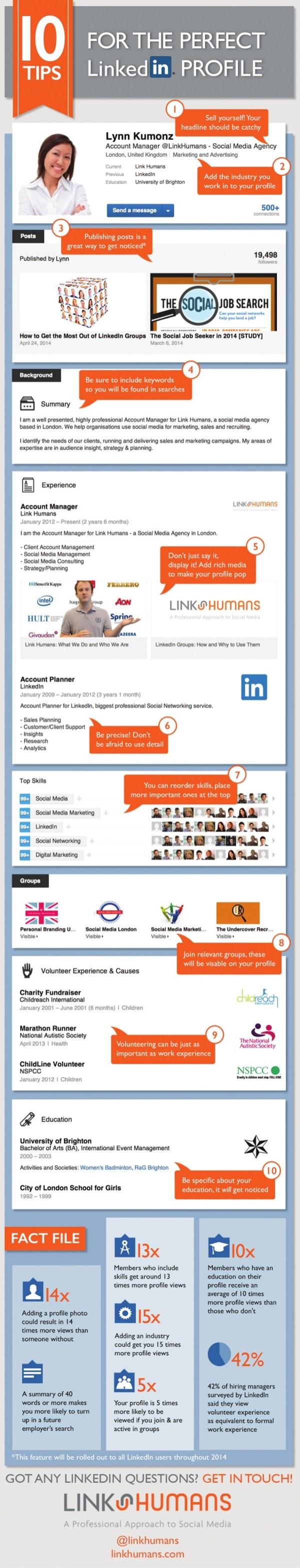 infografia consejos linkedin perfil