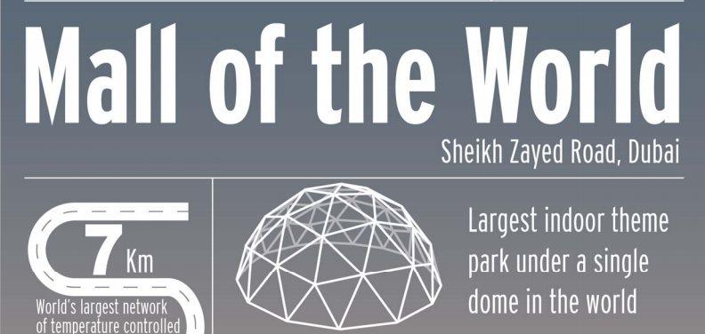 Dubai anuncia la construcción de la primera ciudad con temperatura controlable