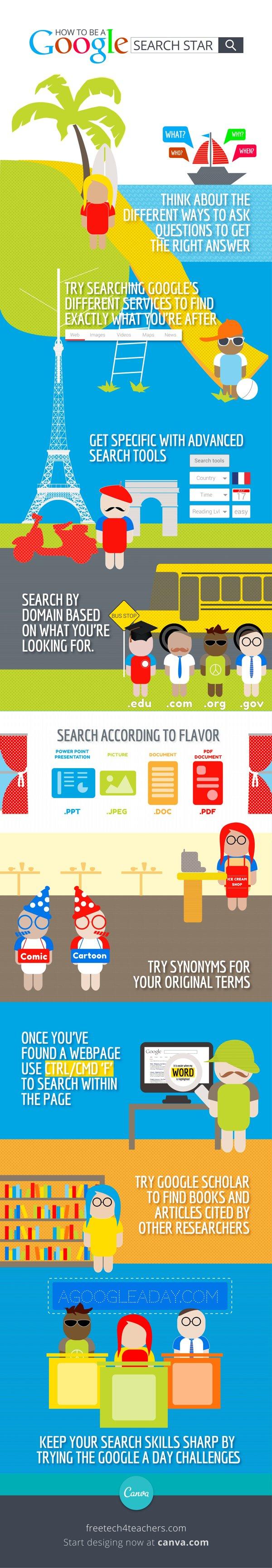 estrategias busqueda google estudiantes