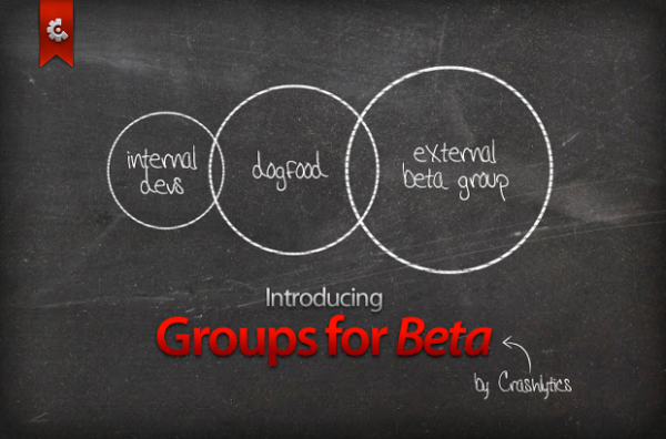 Groups for Beta