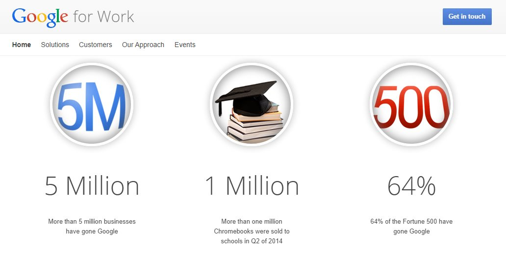 "Google presenta ""Google for Work"", lo que conocíamos como Google Enterprise"