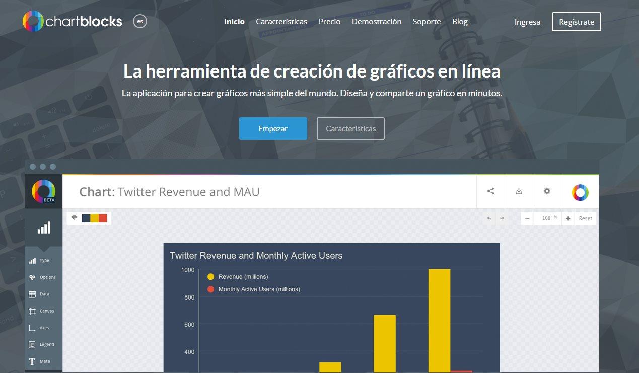 chartblocks, una herramienta para crear gráficos en línea