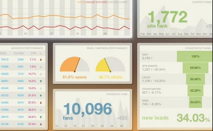 New Relic compra Ducksboard, el panel de visualización de datos integrado con decenas de aplicaciones web