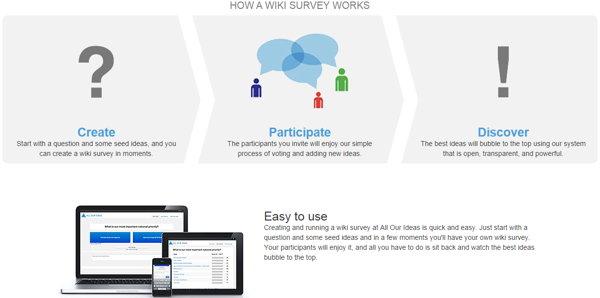 wiki survey encuestas online wikipedia
